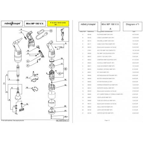 Robot_Coupe_triturador_mini_mp_vv_190_vv(34750-691)